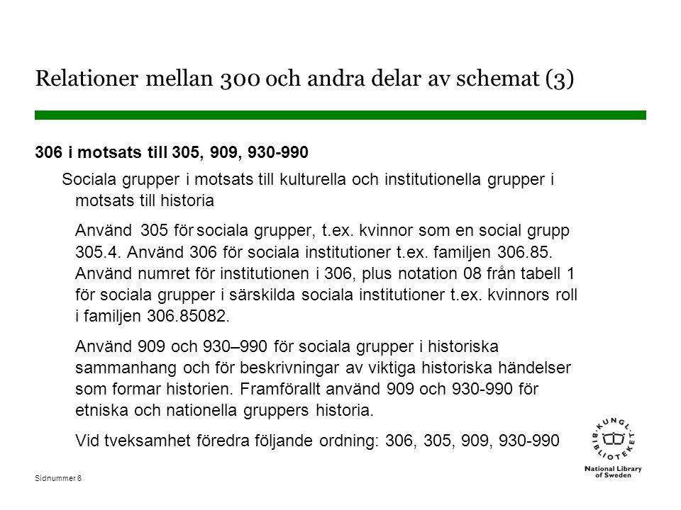 Sidnummer 6 Relationer mellan 300 och andra delar av schemat (3) 306 i motsats till 305, 909, 930-990 Sociala grupper i motsats till kulturella och institutionella grupper i motsats till historia Använd 305 för sociala grupper, t.ex.