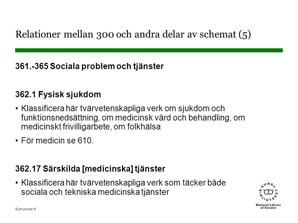 Sidnummer 8 Relationer mellan 300 och andra delar av schemat (5) 361.-365 Sociala problem och tjänster 362.1 Fysisk sjukdom Klassificera här tvärvetenskapliga verk om sjukdom och funktionsnedsättning, om medicinsk vård och behandling, om medicinskt frivilligarbete, om folkhälsa För medicin se 610.