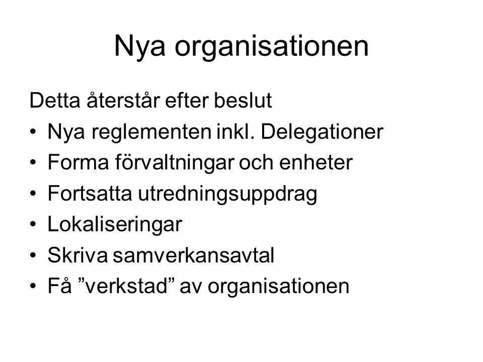 Nya organisationen Detta återstår efter beslut Nya reglementen inkl.