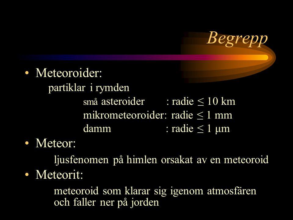 Begrepp Meteoroider: partiklar i rymden små asteroider : radie ≤ 10 km mikrometeoroider: radie ≤ 1 mm damm : radie ≤ 1 μm Meteor: ljusfenomen på himle