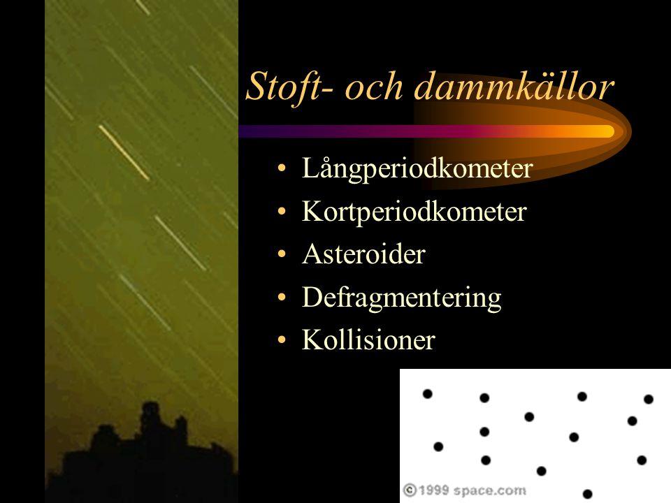 Stoft- och dammkällor Långperiodkometer Kortperiodkometer Asteroider Defragmentering Kollisioner