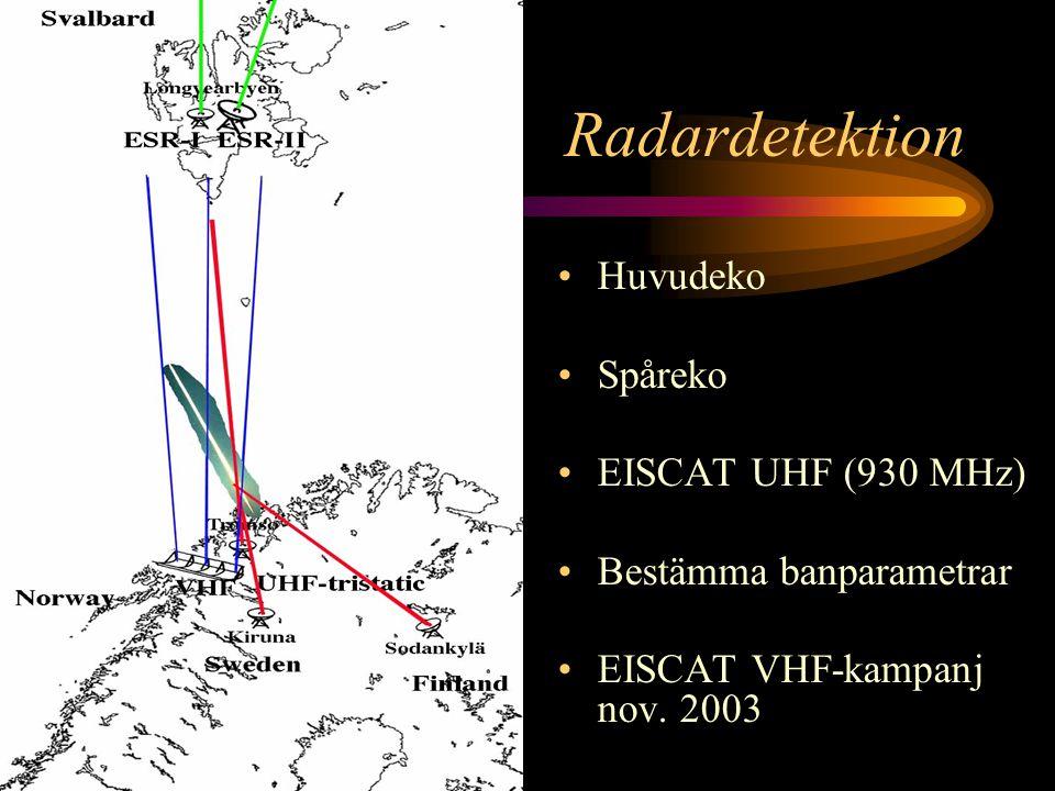 Radardetektion Huvudeko Spåreko EISCAT UHF (930 MHz) Bestämma banparametrar EISCAT VHF-kampanj nov. 2003