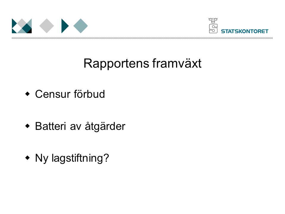 Rapportens framväxt  Censur förbud  Batteri av åtgärder  Ny lagstiftning?