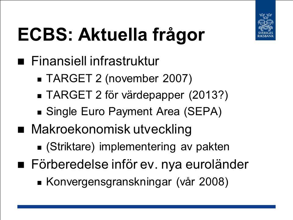 ECBS: Aktuella frågor Finansiell infrastruktur TARGET 2 (november 2007) TARGET 2 för värdepapper (2013 ) Single Euro Payment Area (SEPA) Makroekonomisk utveckling (Striktare) implementering av pakten Förberedelse inför ev.