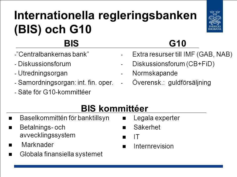 Internationella regleringsbanken (BIS) och G10 Baselkommittén för banktillsyn Betalnings- och avvecklingssystem Marknader Globala finansiella systemet G10 - Extra resurser till IMF (GAB, NAB) - Diskussionsforum (CB+FiD) - Normskapande - Överensk.: guldförsäljning BIS - Centralbankernas bank - Diskussionsforum - Utredningsorgan - Samordningsorgan: int.