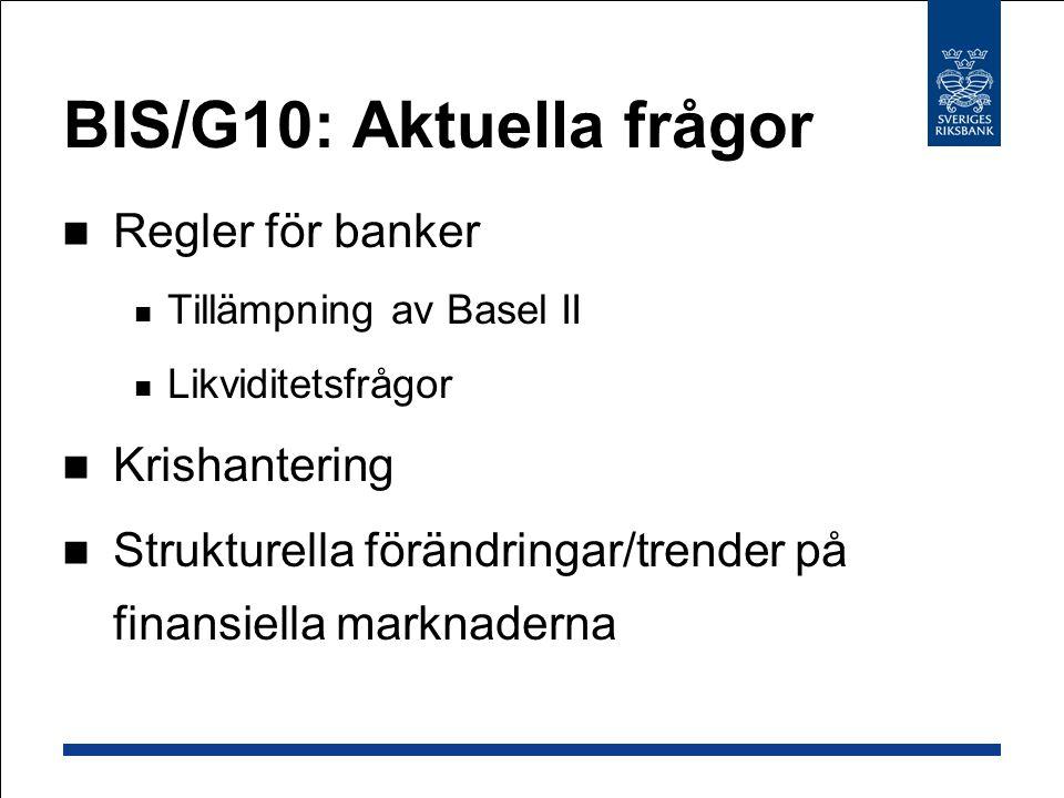 BIS/G10: Aktuella frågor Regler för banker Tillämpning av Basel II Likviditetsfrågor Krishantering Strukturella förändringar/trender på finansiella marknaderna