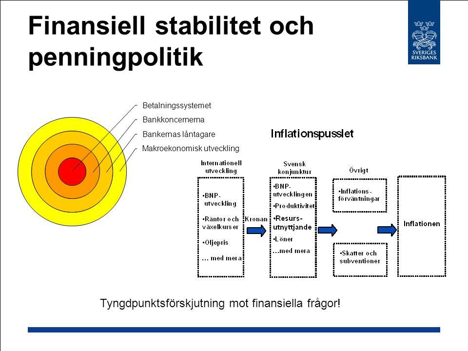 Finansiell stabilitet och penningpolitik Betalningssystemet Bankkoncernerna Bankernas låntagare Makroekonomisk utveckling Tyngdpunktsförskjutning mot finansiella frågor!