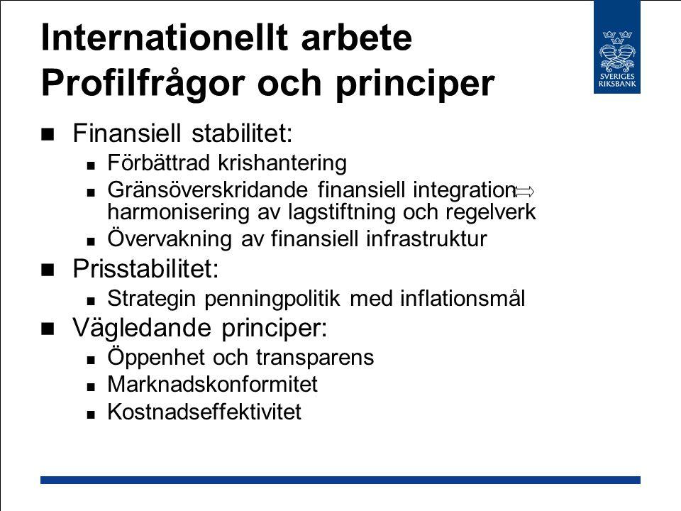 Internationellt arbete Profilfrågor och principer Finansiell stabilitet: Förbättrad krishantering Gränsöverskridande finansiell integration harmonisering av lagstiftning och regelverk Övervakning av finansiell infrastruktur Prisstabilitet: Strategin penningpolitik med inflationsmål Vägledande principer: Öppenhet och transparens Marknadskonformitet Kostnadseffektivitet