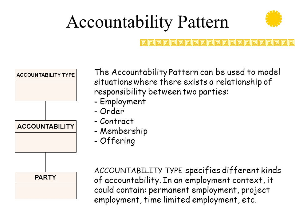 Accountability Pattern ACCOUNTABILITY ACCOUNTABILITY TYPE PARTY The Accountability Pattern can be used to model situations where there exists a relati
