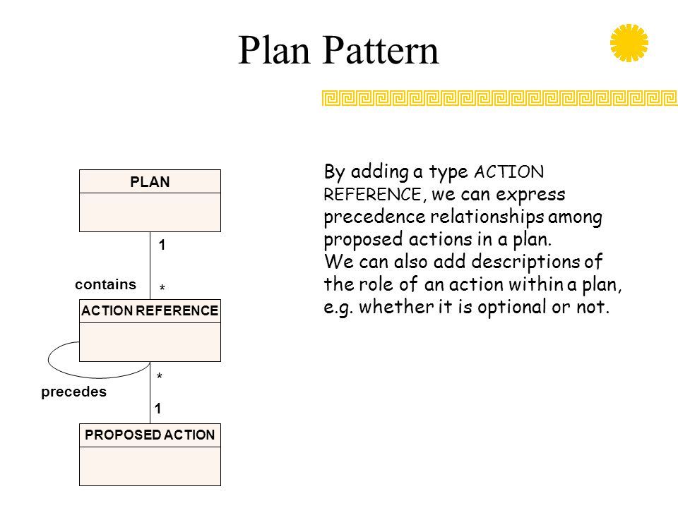 Plan Pattern PLAN ACTION REFERENCE * 1 contains PROPOSED ACTION 1 * precedes By adding a type ACTION REFERENCE, we can express precedence relationship