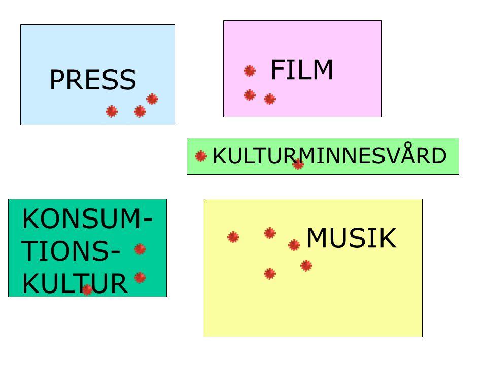 FILM PRESS KONSUM- TIONS- KULTUR MUSIK KULTURMINNESVÅRD