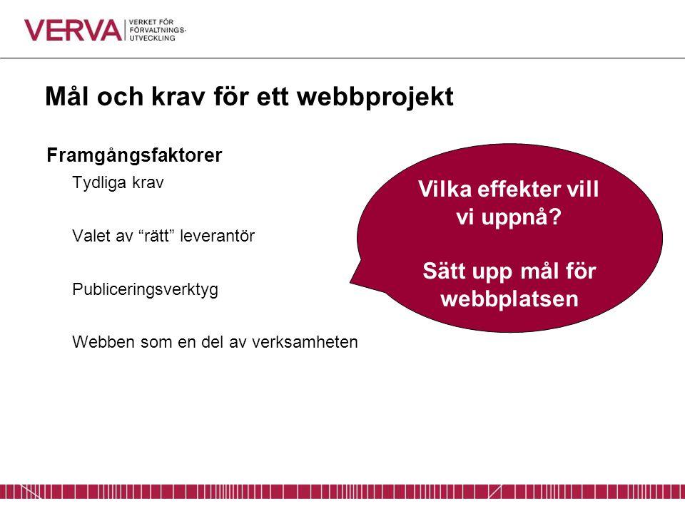 """Mål och krav för ett webbprojekt Framgångsfaktorer Tydliga krav Valet av """"rätt"""" leverantör Publiceringsverktyg Webben som en del av verksamheten Vilka"""