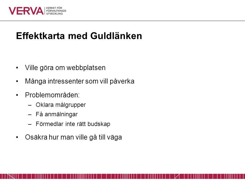 Effektkarta med Guldlänken Ville göra om webbplatsen Många intressenter som vill påverka Problemområden: –Oklara målgrupper –Få anmälningar –Förmedlar