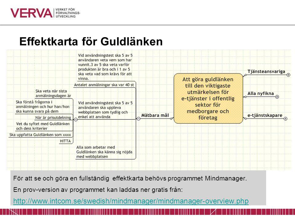 Effektkarta för Guldlänken För att se och göra en fullständig effektkarta behövs programmet Mindmanager. En prov-version av programmet kan laddas ner