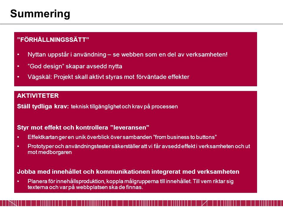 """Summering """"FÖRHÅLLNINGSSÄTT"""" Nyttan uppstår i användning – se webben som en del av verksamheten! """"God design"""" skapar avsedd nytta Vägskäl: Projekt ska"""
