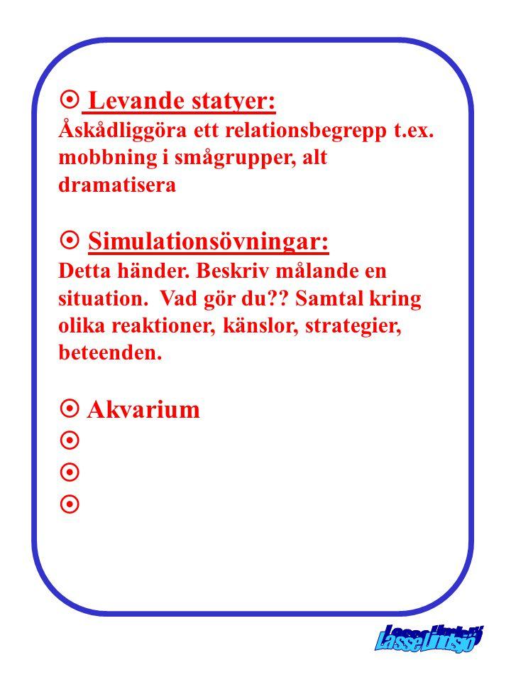  Levande statyer: Åskådliggöra ett relationsbegrepp t.ex.