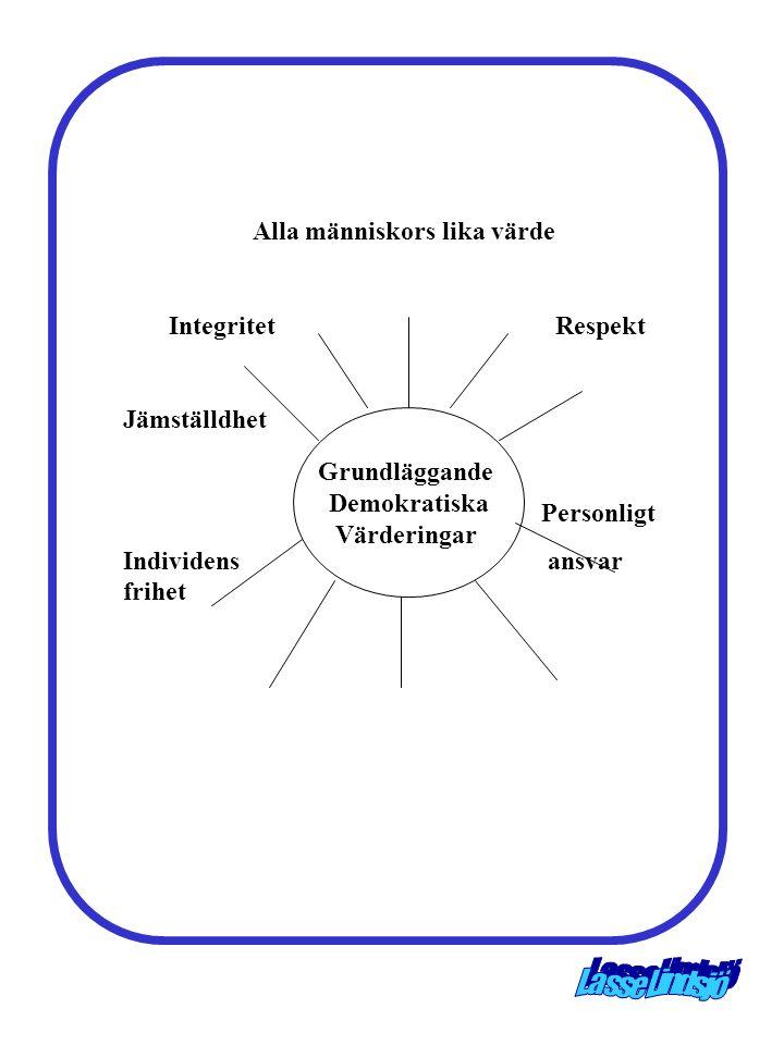 Övergripande strategier och organisationsnivå Förändringar på enhetsnivå Förändring på grupp och individnivå Övergripande strategier och organisationsnivå Förändringar på enhetsnivå Förändring på grupp och individnivå Stjernberg