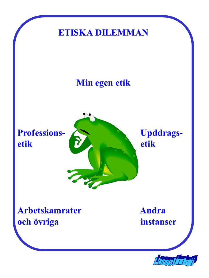 ETISKA DILEMMAN Min egen etik Professions- Upddrags- etik etik Arbetskamrater Andra och övriga instanser