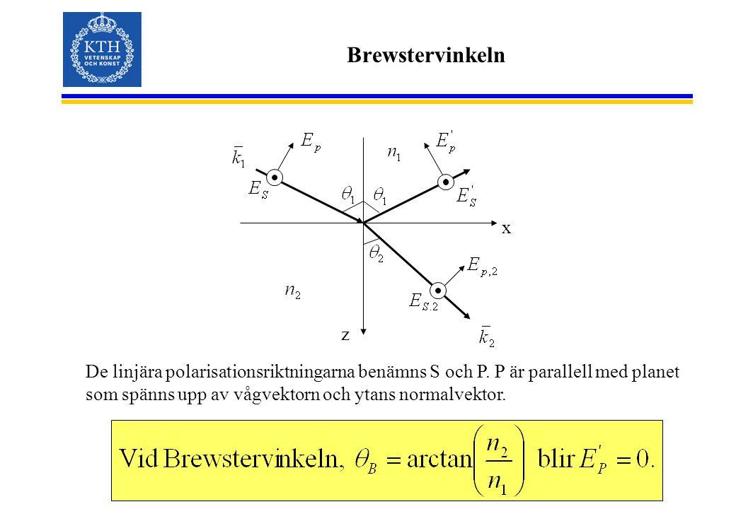 Brewstervinkeln x z De linjära polarisationsriktningarna benämns S och P.