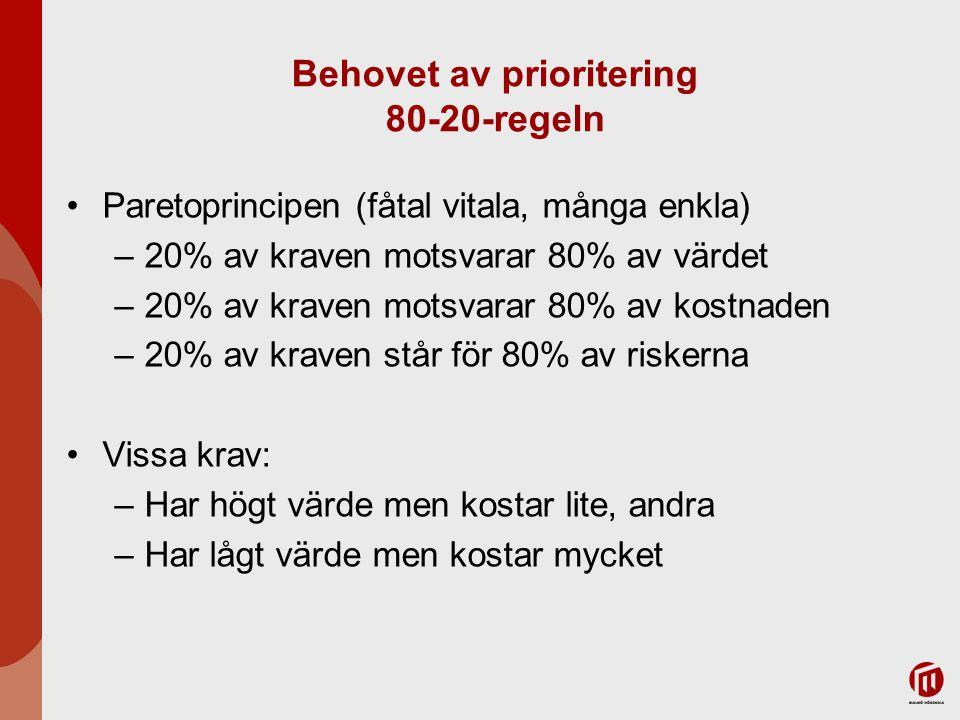 Behovet av prioritering 80-20-regeln Paretoprincipen (fåtal vitala, många enkla) –20% av kraven motsvarar 80% av värdet –20% av kraven motsvarar 80% av kostnaden –20% av kraven står för 80% av riskerna Vissa krav: –Har högt värde men kostar lite, andra –Har lågt värde men kostar mycket