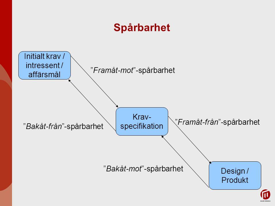 """Spårbarhet Initialt krav / intressent / affärsmål """"Framåt-mot""""-spårbarhet Krav- specifikation Design / Produkt """"Framåt-från""""-spårbarhet """"Bakåt-mot""""-sp"""