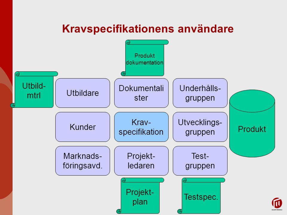 Kravspecifikationens användare Krav- specifikation Projekt- ledaren Marknads- föringsavd. Dokumentali ster Utbildare Kunder Test- gruppen Utvecklings-