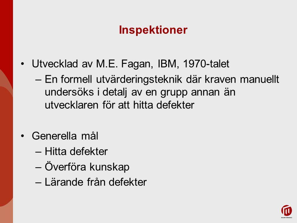 Inspektioner Utvecklad av M.E. Fagan, IBM, 1970-talet –En formell utvärderingsteknik där kraven manuellt undersöks i detalj av en grupp annan än utvec