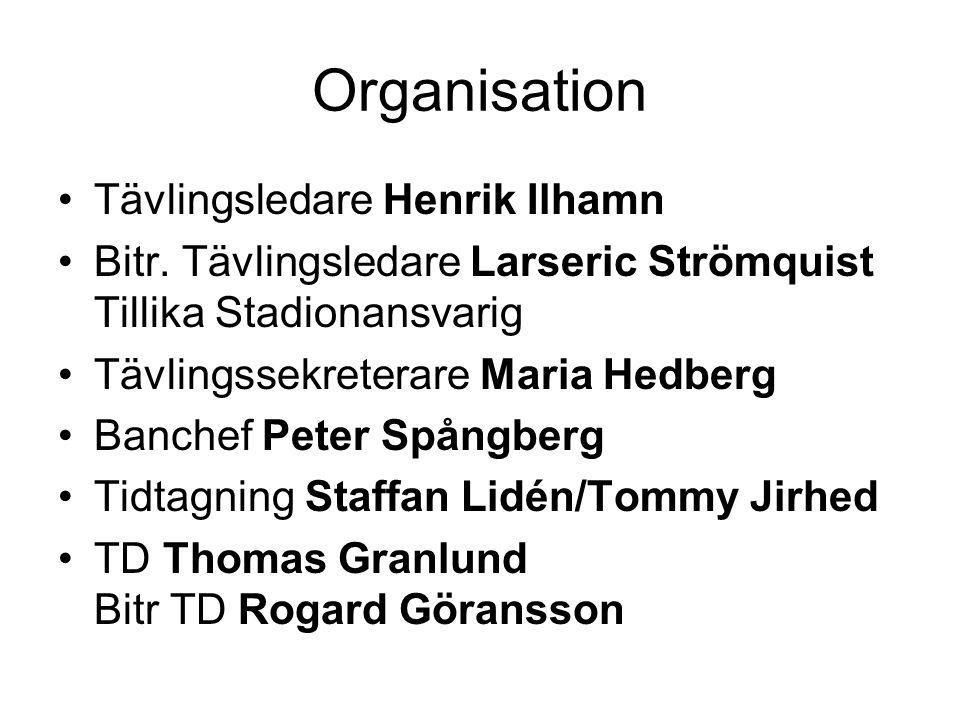 Organisation Tävlingsledare Henrik Ilhamn Bitr.