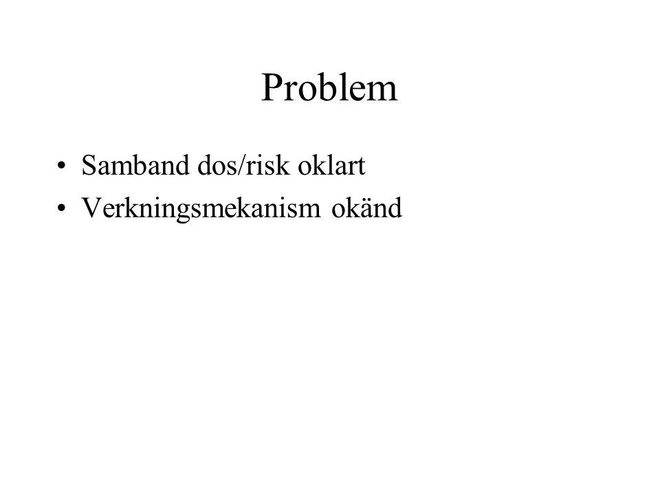 Problem Samband dos/risk oklart Verkningsmekanism okänd