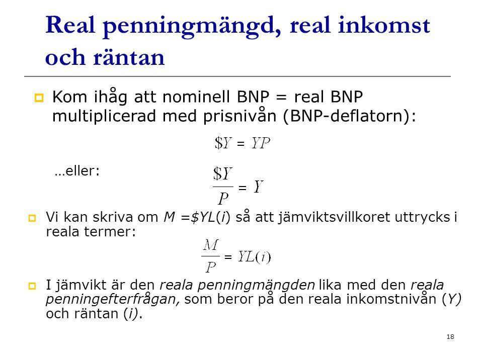 18 Real penningmängd, real inkomst och räntan  Vi kan skriva om M =$YL(i) så att jämviktsvillkoret uttrycks i reala termer:  I jämvikt är den reala penningmängden lika med den reala penningefterfrågan, som beror på den reala inkomstnivån (Y) och räntan (i).