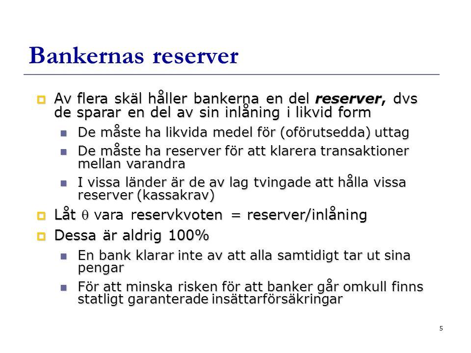 5 Bankernas reserver  Av flera skäl håller bankerna en del reserver dvs de sparar en del av sin inlåning i likvid form  Av flera skäl håller bankerna en del reserver, dvs de sparar en del av sin inlåning i likvid form De måste ha likvida medel för (oförutsedda) uttag De måste ha likvida medel för (oförutsedda) uttag De måste ha reserver för att klarera transaktioner mellan varandra De måste ha reserver för att klarera transaktioner mellan varandra I vissa länder är de av lag tvingade att hålla vissa reserver (kassakrav) I vissa länder är de av lag tvingade att hålla vissa reserver (kassakrav)  Låt eservkvoten = reserver/inlåning  Låt  vara reservkvoten = reserver/inlåning  Dessa är aldrig 100% En bank klarar inte av att alla samtidigt tar ut sina pengar En bank klarar inte av att alla samtidigt tar ut sina pengar För att minska risken för att banker går omkull finns statligt garanterade insättarförsäkringar För att minska risken för att banker går omkull finns statligt garanterade insättarförsäkringar