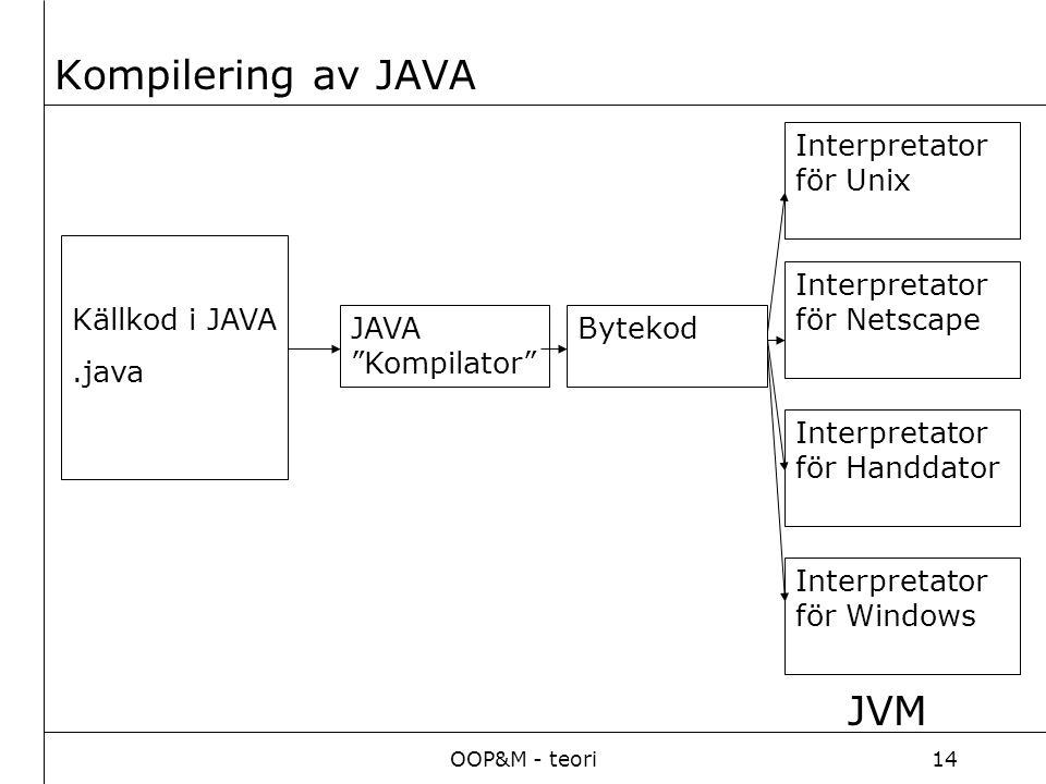 """OOP&M - teori14 Kompilering av JAVA Källkod i JAVA.java JAVA """"Kompilator"""" Bytekod Interpretator för Netscape Interpretator för Handdator Interpretator"""