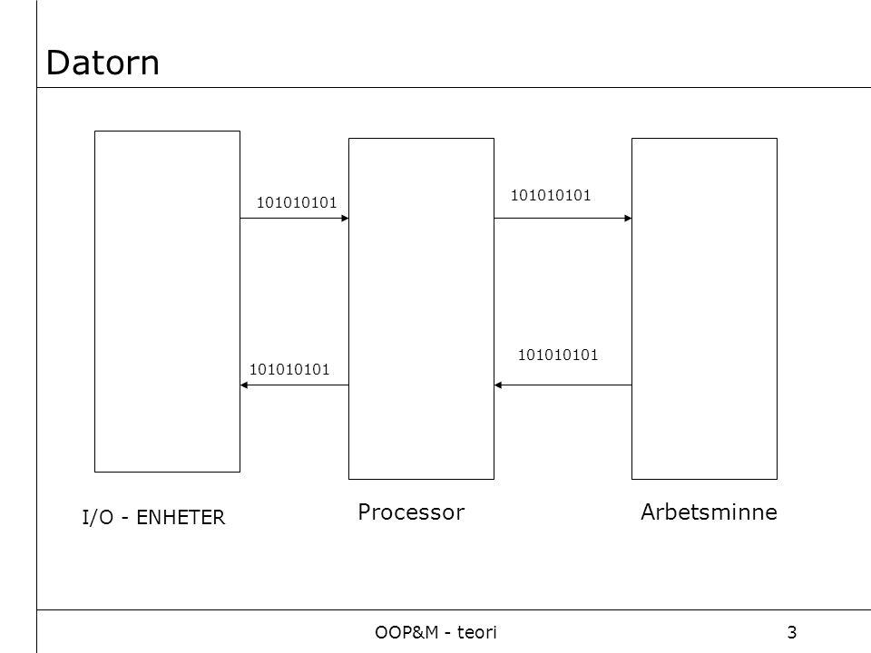 OOP&M - teori3 Datorn I/O - ENHETER 101010101 ProcessorArbetsminne