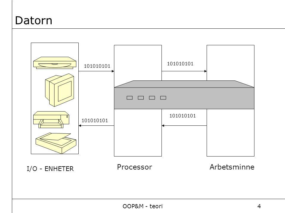 OOP&M - teori4 Datorn I/O - ENHETER 101010101 ProcessorArbetsminne
