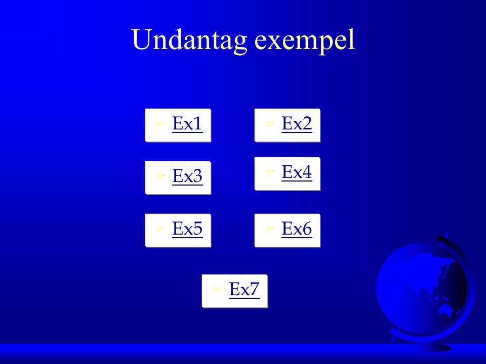 Undantag exempel F Ex7 Ex7 F Ex5 Ex5 F Ex6 Ex6 F Ex3 Ex3 F Ex4 Ex4 F Ex1 Ex1 F Ex2 Ex2