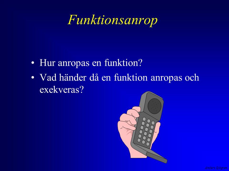 Anders Sjögren Funktionsanrop Hur anropas en funktion? Vad händer då en funktion anropas och exekveras?
