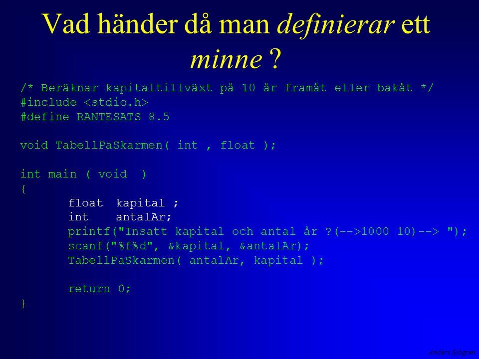 Anders Sjögren Vad händer då man definierar ett minne ? /* Beräknar kapitaltillväxt på 10 år framåt eller bakåt */ #include #define RANTESATS 8.5 void