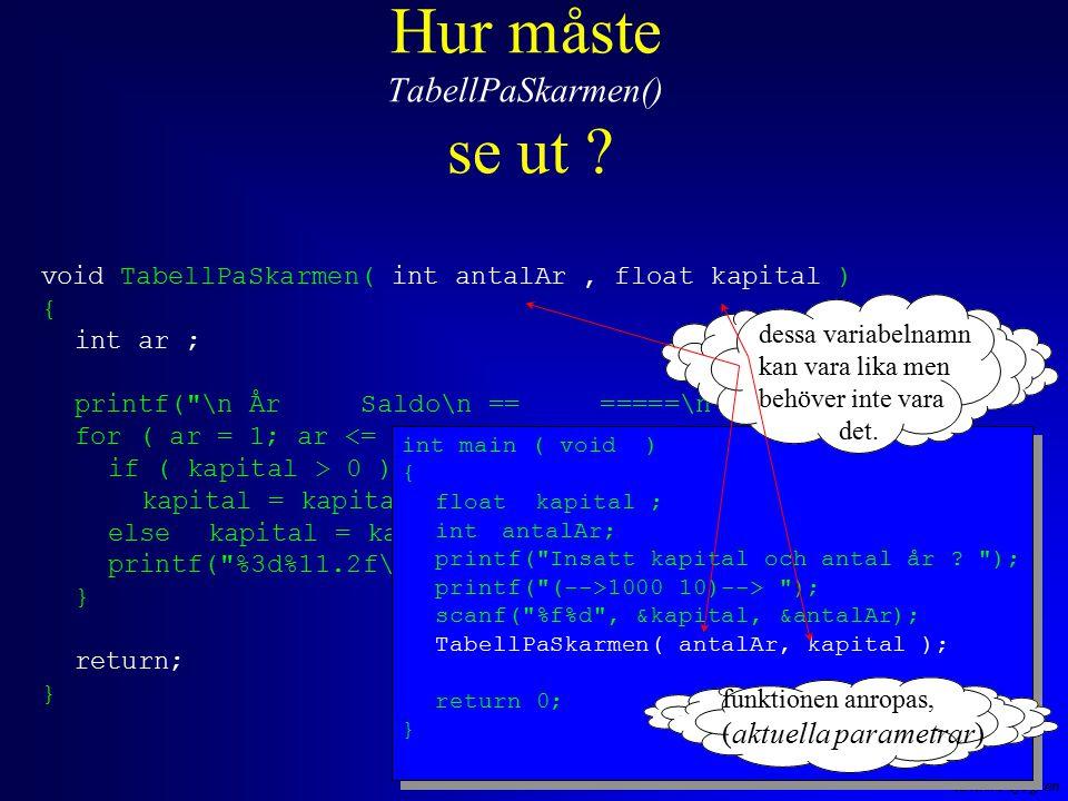 Anders Sjögren Hur måste TabellPaSkarmen() se ut ? void TabellPaSkarmen( int antalAr, float kapital ) { int ar ; printf(