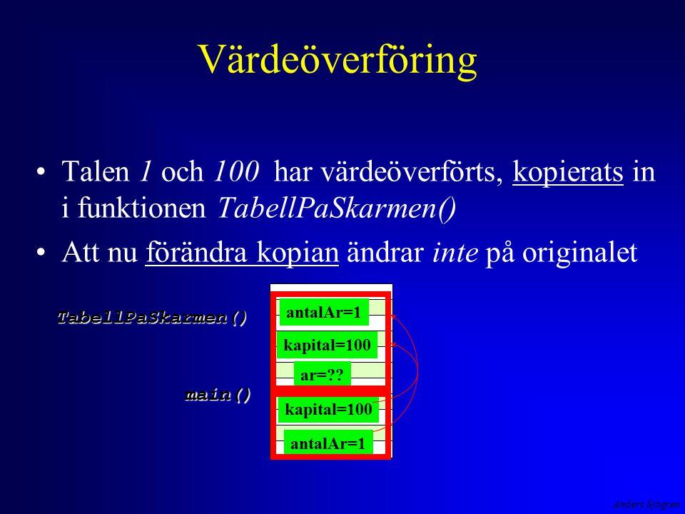 Anders Sjögren Värdeöverföring Talen 1 och 100 har värdeöverförts, kopierats in i funktionen TabellPaSkarmen() Att nu förändra kopian ändrar inte på o