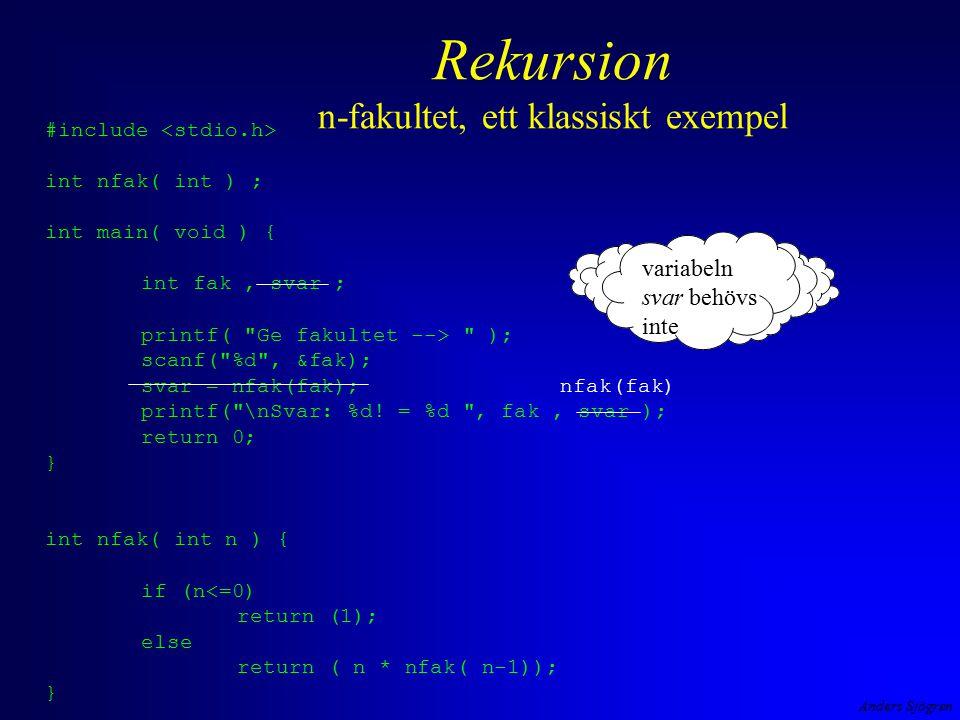 Anders Sjögren Rekursion n-fakultet, ett klassiskt exempel #include int nfak( int ) ; int main( void ) { int fak, svar ; printf(