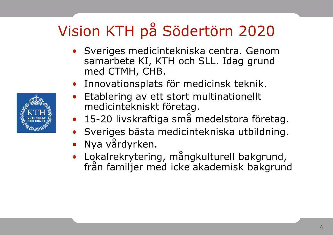 9 Riskanalys för visionen Vi har redan börjat, start medicinteknisk forskningsmiljö, 17 avhandlingar 2004- 2009.