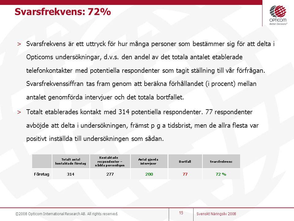 Svarsfrekvens: 72% >Svarsfrekvens är ett uttryck för hur många personer som bestämmer sig för att delta i Opticoms undersökningar, d.v.s. den andel av