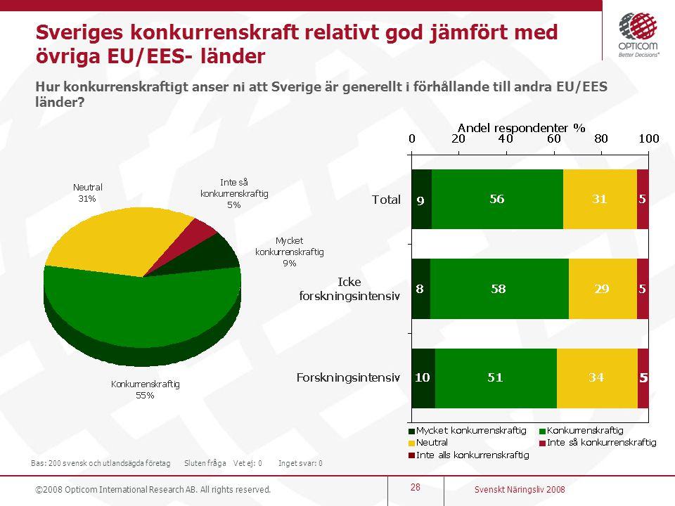 28 Svenskt Näringsliv 2008 Sveriges konkurrenskraft relativt god jämfört med övriga EU/EES- länder Hur konkurrenskraftigt anser ni att Sverige är gene