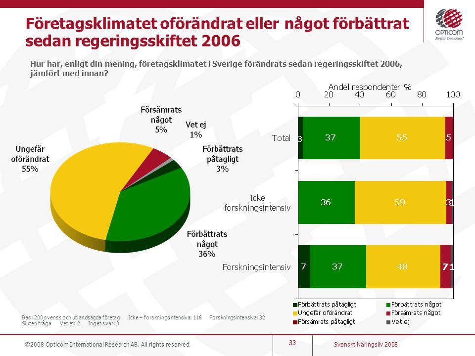 33 Företagsklimatet oförändrat eller något förbättrat sedan regeringsskiftet 2006 Hur har, enligt din mening, företagsklimatet i Sverige förändrats se
