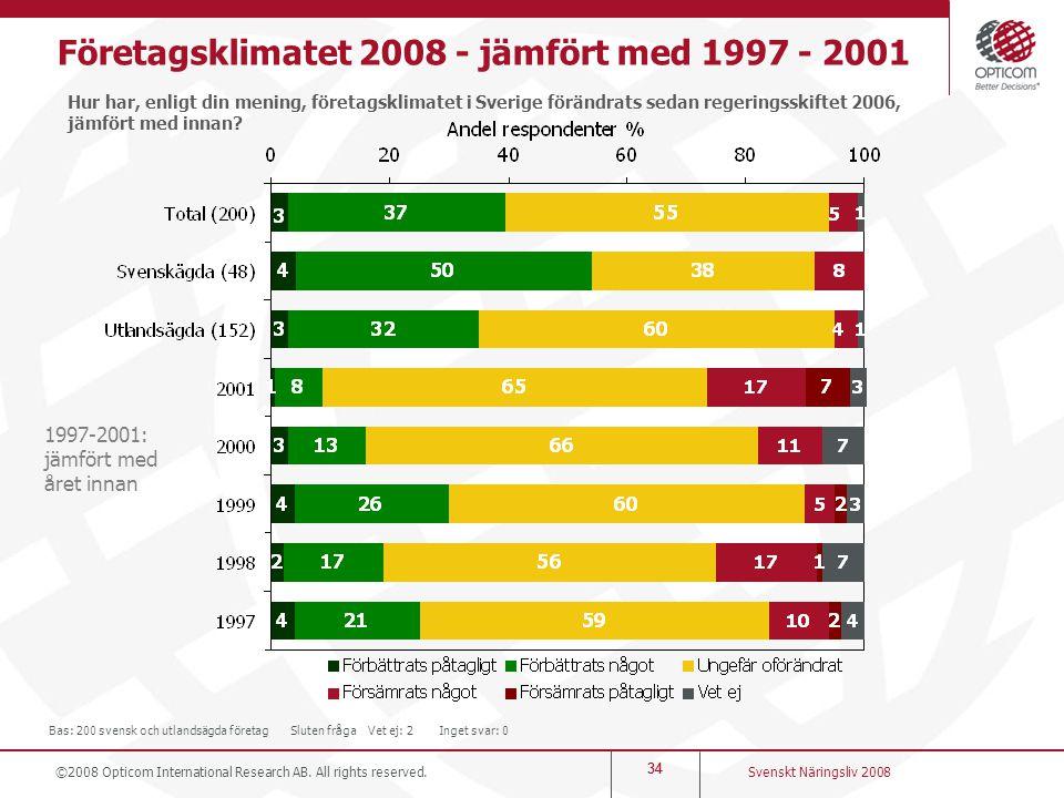 34 Företagsklimatet 2008 - jämfört med 1997 - 2001 Hur har, enligt din mening, företagsklimatet i Sverige förändrats sedan regeringsskiftet 2006, jämf