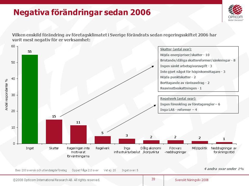 39 Svenskt Näringsliv 2008 Negativa förändringar sedan 2006 Vilken enskild förändring av företagsklimatet i Sverige förändrats sedan regeringsskiftet
