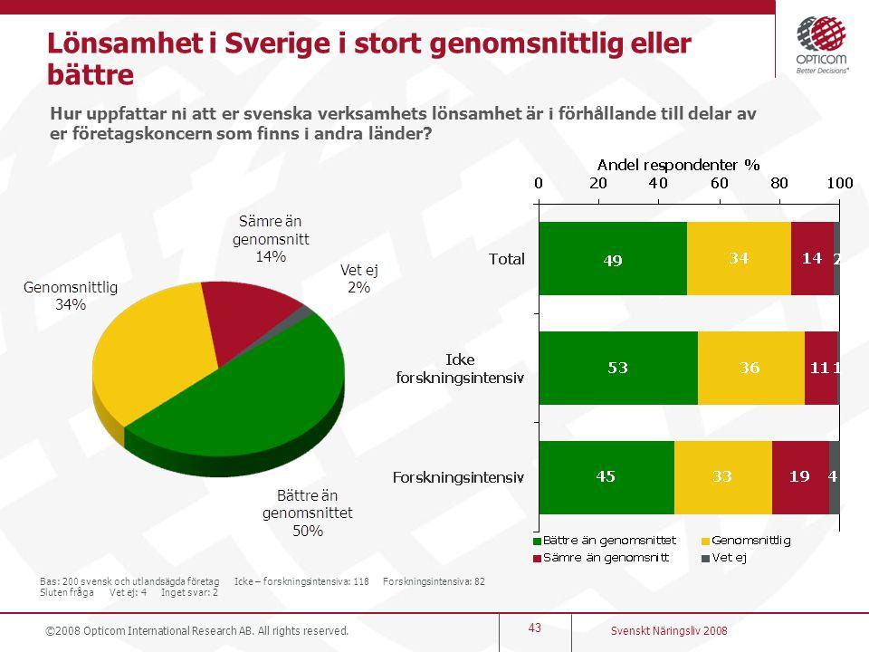43 Lönsamhet i Sverige i stort genomsnittlig eller bättre Hur uppfattar ni att er svenska verksamhets lönsamhet är i förhållande till delar av er före