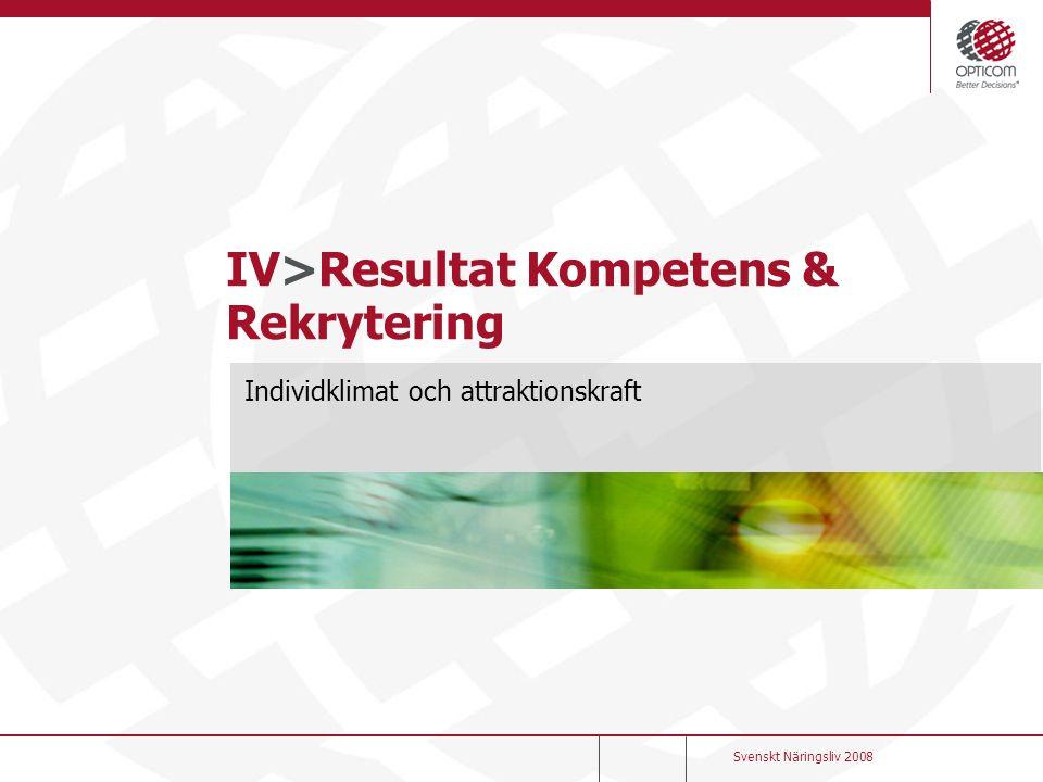 IV>Resultat Kompetens & Rekrytering Individklimat och attraktionskraft Svenskt Näringsliv 2008