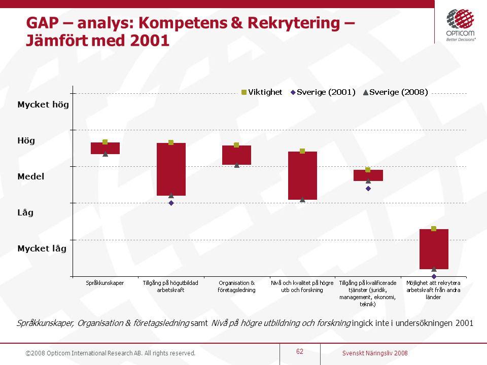 62 Svenskt Näringsliv 2008 Mycket hög Hög Medel Låg Mycket låg GAP – analys: Kompetens & Rekrytering – Jämfört med 2001 Språkkunskaper, Organisation &
