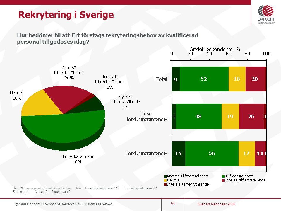 ©2008 Opticom International Research AB. All rights reserved. 64 Svenskt Näringsliv 2008 Rekrytering i Sverige Hur bedömer Ni att Ert företags rekryte